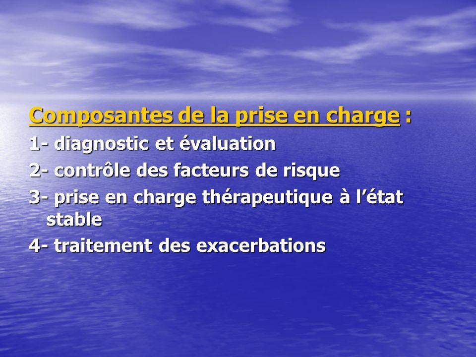 Composantes de la prise en charge :