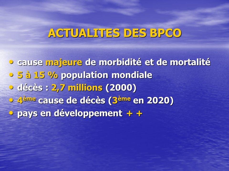 ACTUALITES DES BPCO cause majeure de morbidité et de mortalité