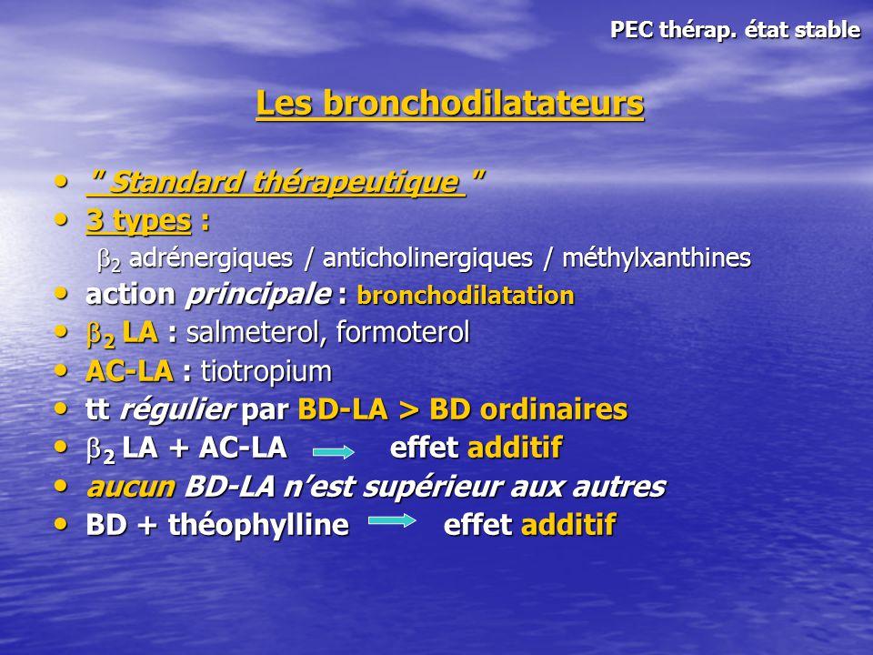 Les bronchodilatateurs