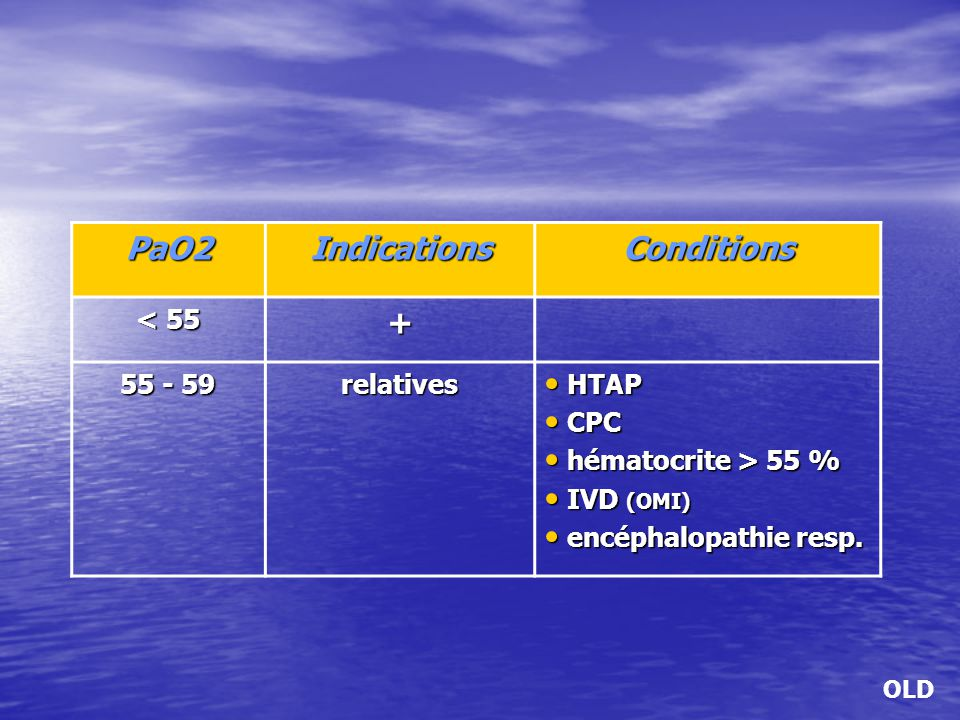 PaO2 Indications Conditions +