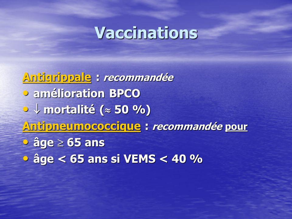 Vaccinations Antigrippale : recommandée amélioration BPCO