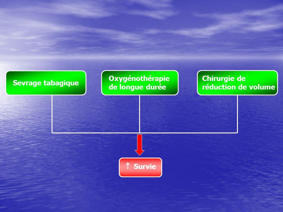 Oxygénothérapie de longue durée