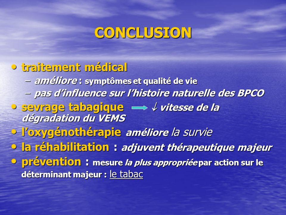 CONCLUSION traitement médical