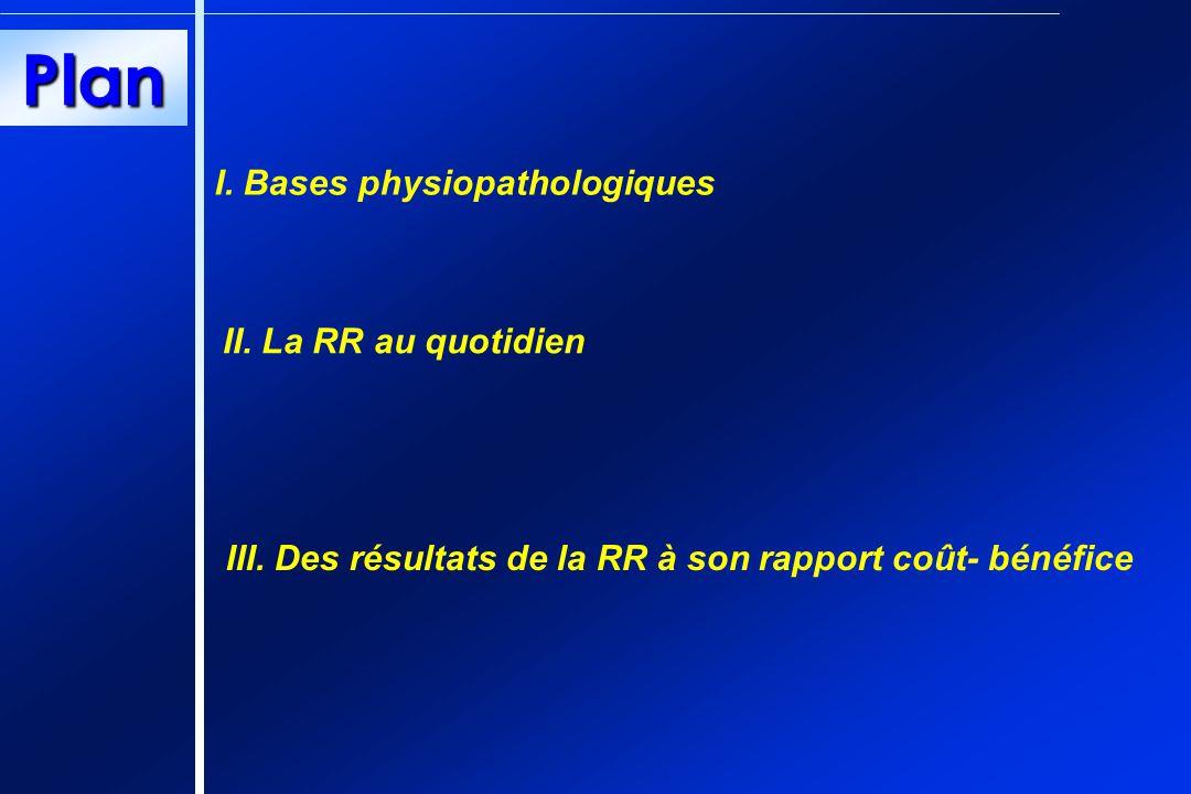 Plan I. Bases physiopathologiques II. La RR au quotidien