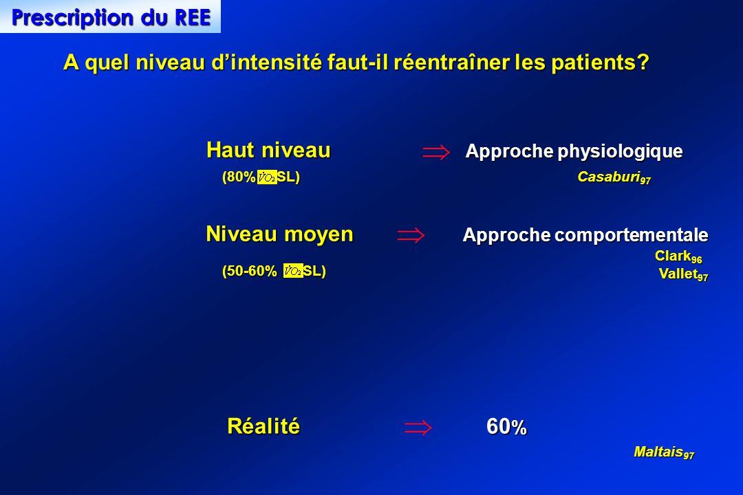 A quel niveau d'intensité faut-il réentraîner les patients