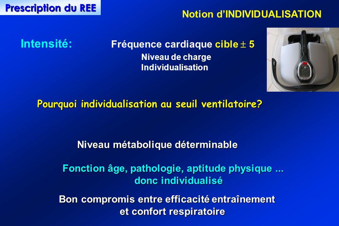 Intensité: Fréquence cardiaque cible  5
