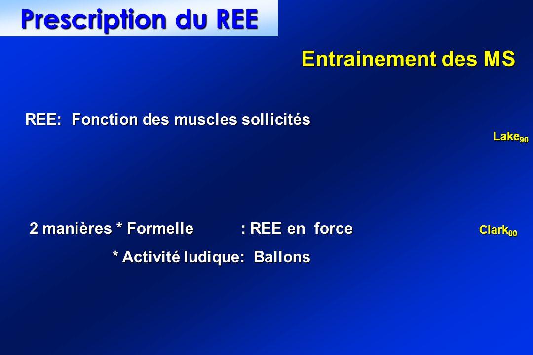 Prescription du REE Entrainement des MS