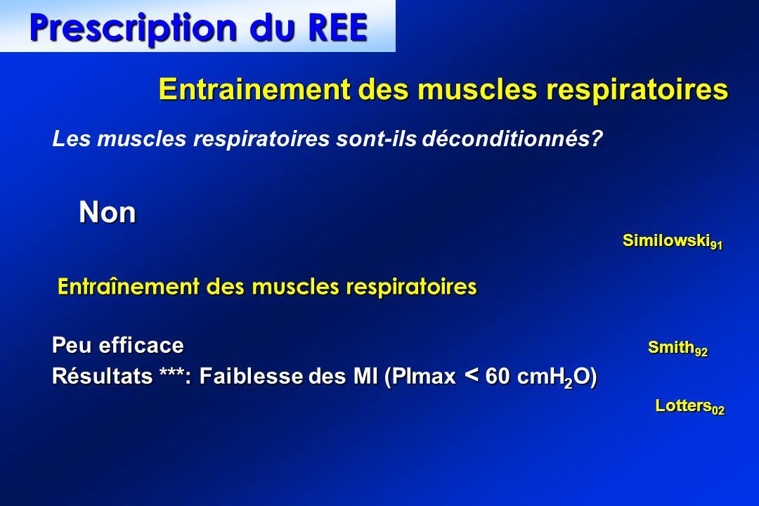Prescription du REE Entrainement des muscles respiratoires Non