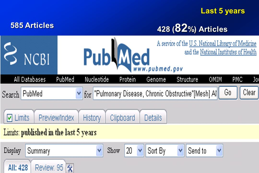 Last 5 years 585 Articles 428 (82%) Articles