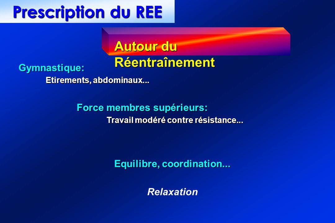 Prescription du REE Autour du Réentraînement Gymnastique: