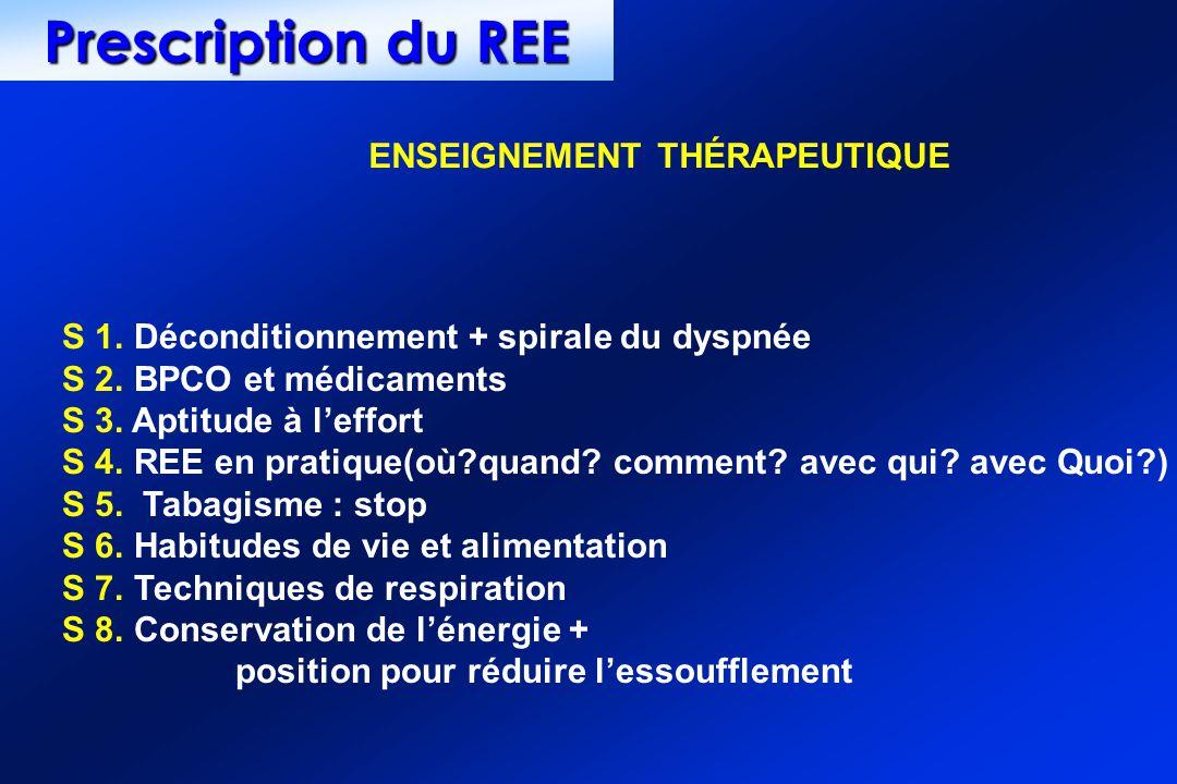 Prescription du REE ENSEIGNEMENT THÉRAPEUTIQUE