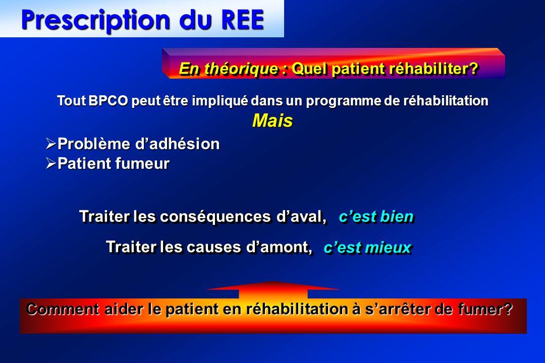Prescription du REE Mais En théorique : Quel patient réhabiliter