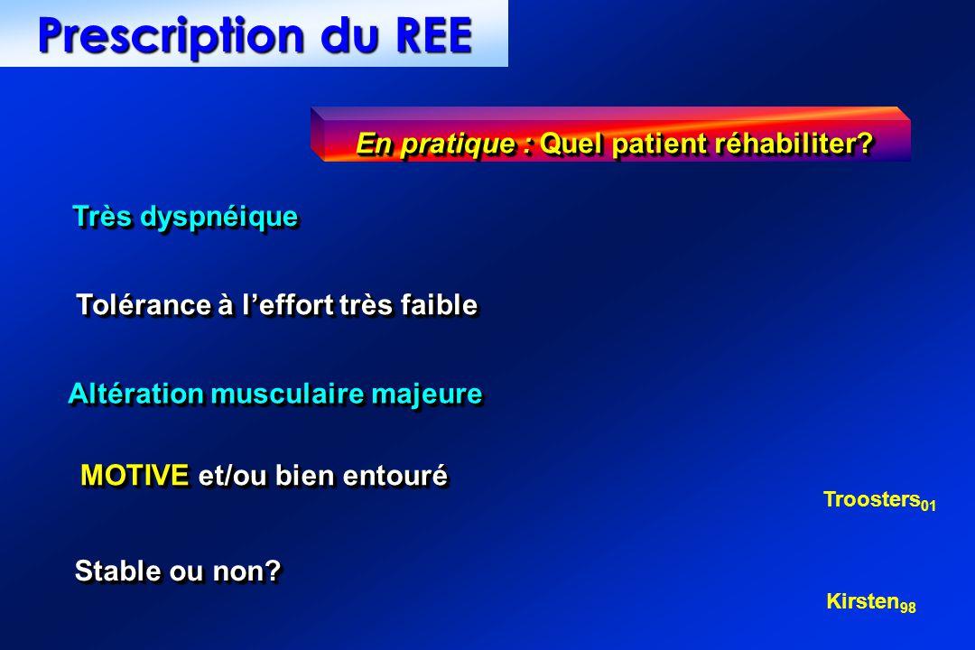 En pratique : Quel patient réhabiliter
