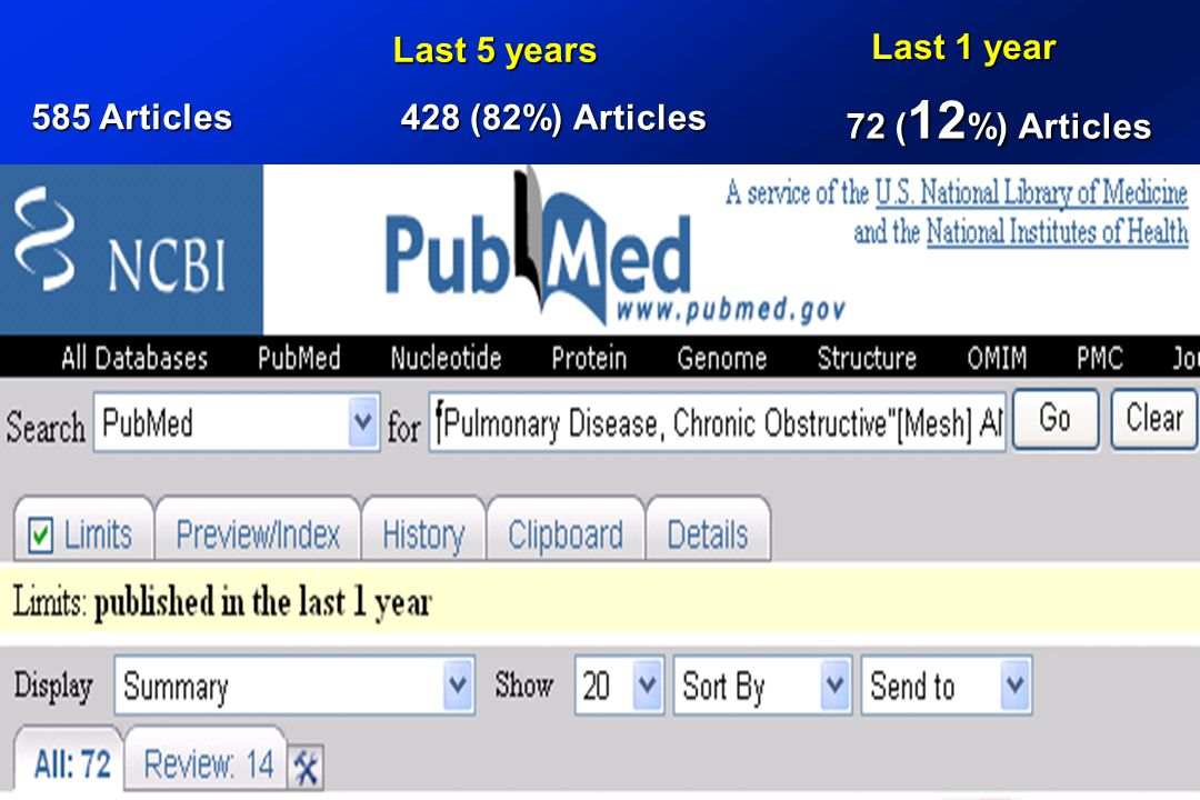 Last 5 years Last 1 year 72 (12%) Articles 585 Articles 428 (82%) Articles