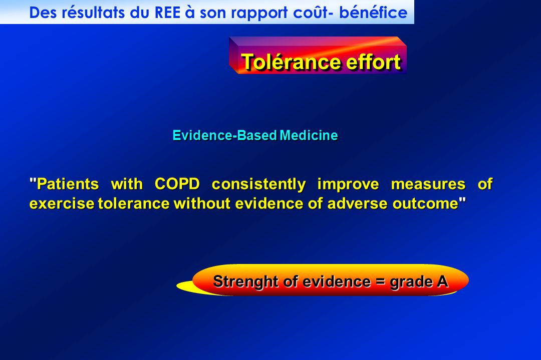 Evidence-Based Medicine Strenght of evidence = grade A