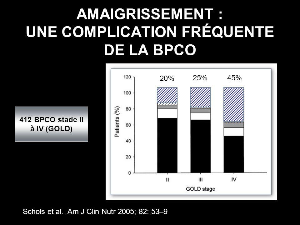AMAIGRISSEMENT : UNE COMPLICATION FRÉQUENTE DE LA BPCO