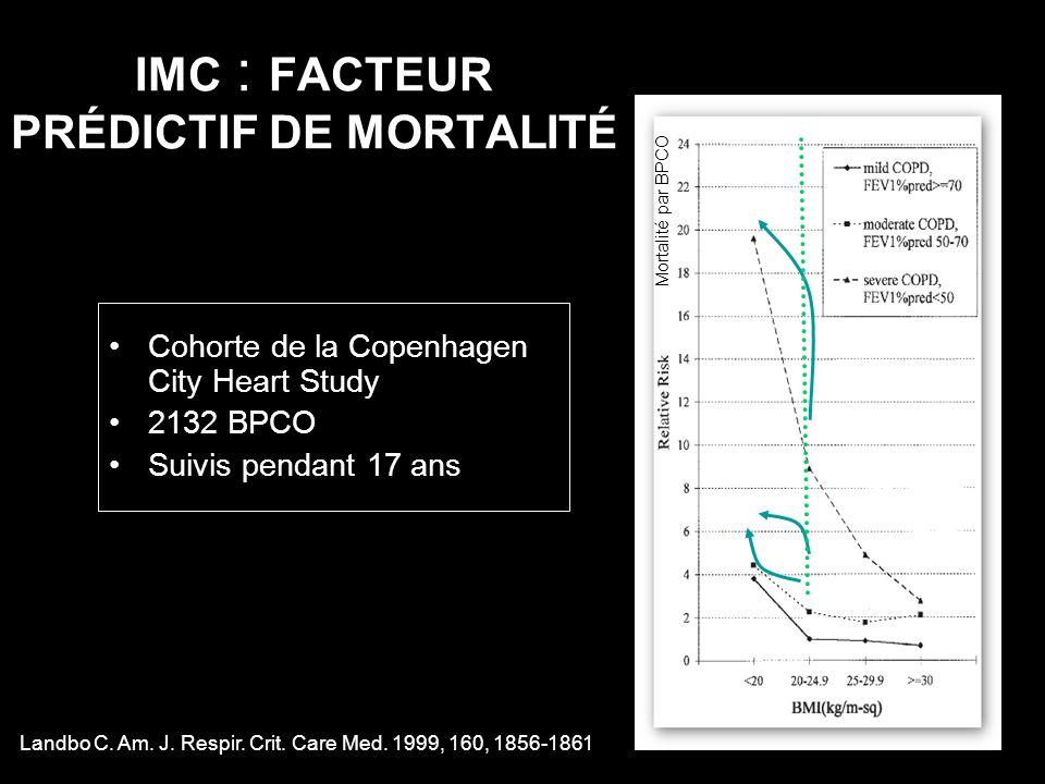 IMC : FACTEUR PRÉDICTIF DE MORTALITÉ