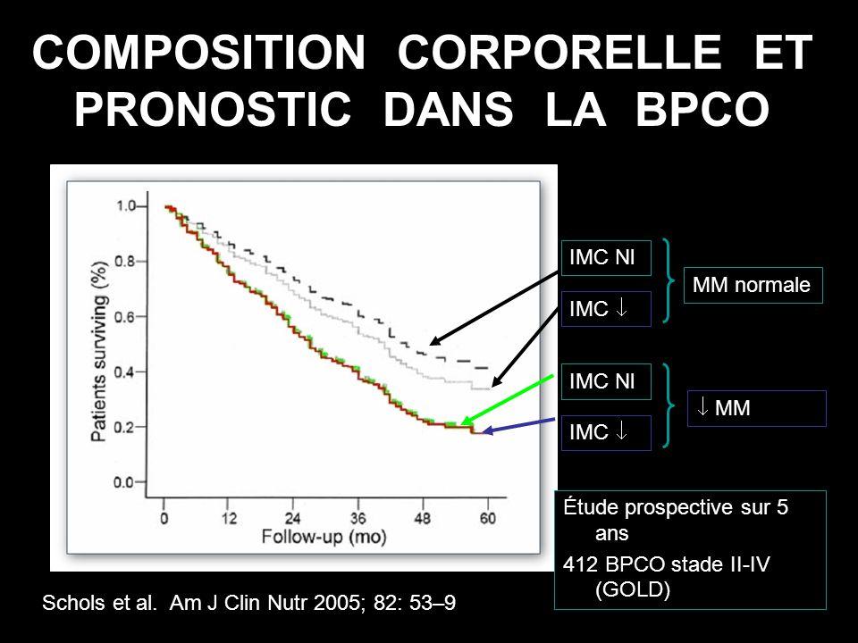 COMPOSITION CORPORELLE ET PRONOSTIC DANS LA BPCO
