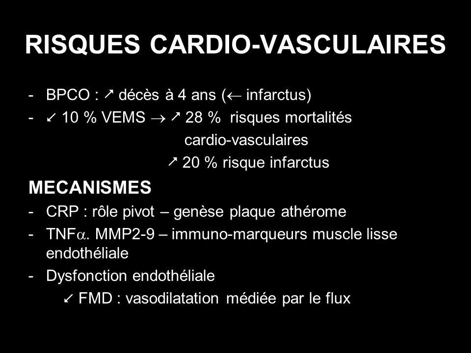 RISQUES CARDIO-VASCULAIRES
