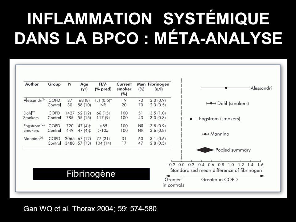 INFLAMMATION SYSTÉMIQUE DANS LA BPCO : MÉTA-ANALYSE