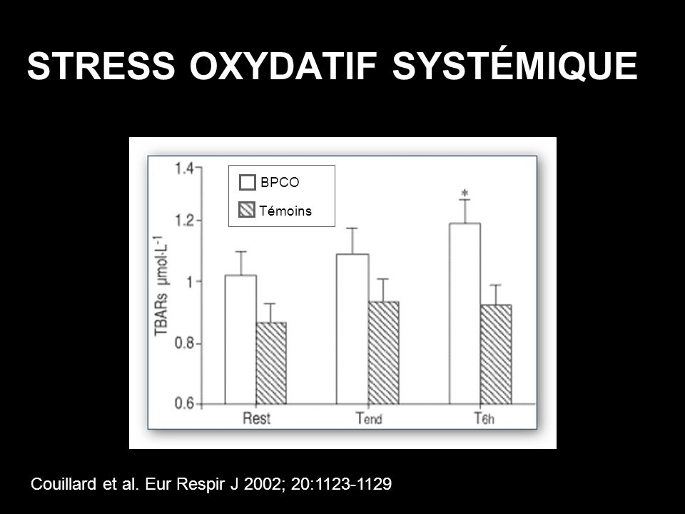 STRESS OXYDATIF SYSTÉMIQUE