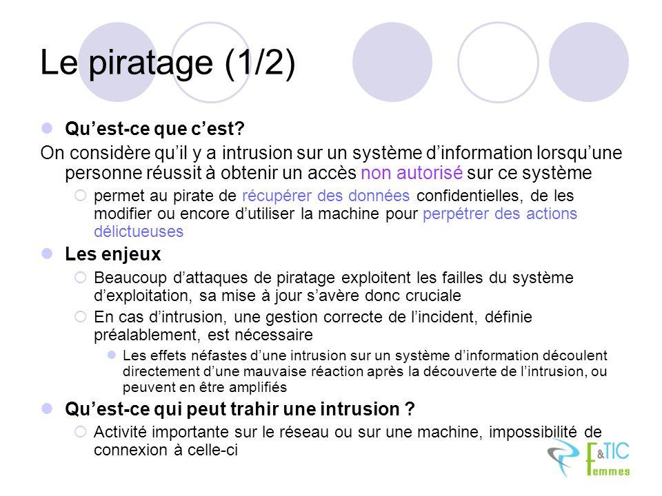 Le piratage (1/2) Qu'est-ce que c'est
