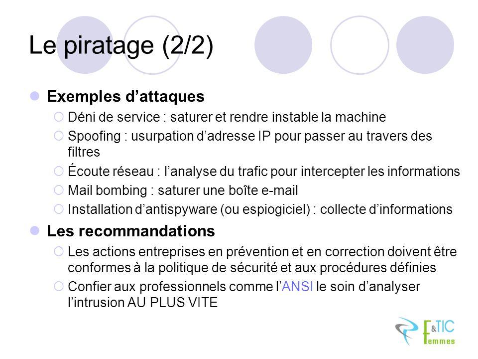 Le piratage (2/2) Exemples d'attaques Les recommandations