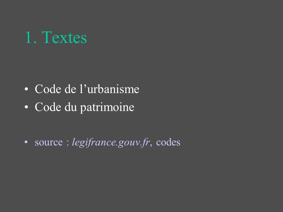 1. Textes Code de l'urbanisme Code du patrimoine