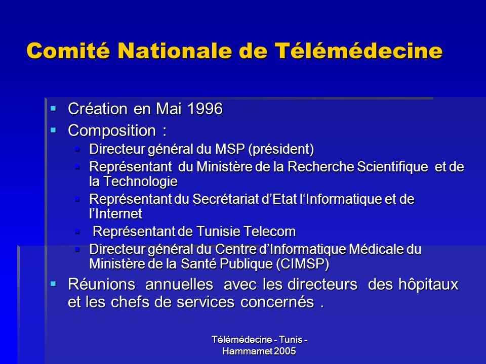 Comité Nationale de Télémédecine