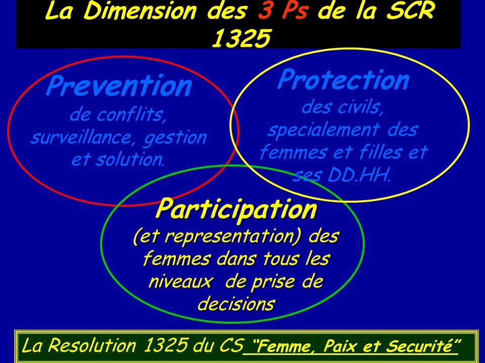 La Dimension des 3 Ps de la SCR 1325