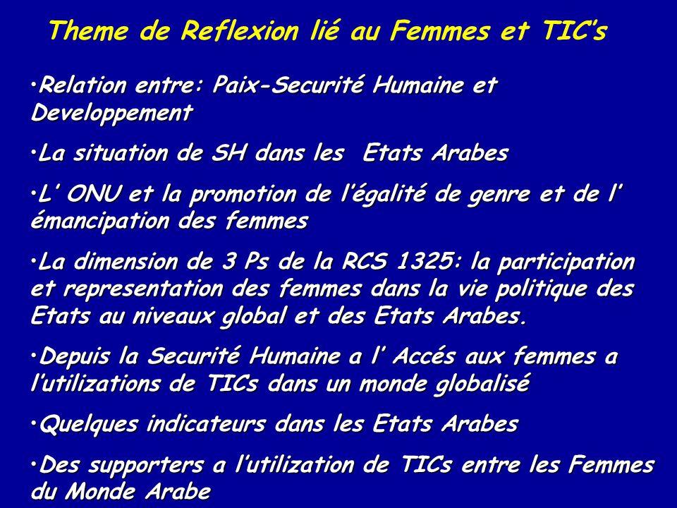 Theme de Reflexion lié au Femmes et TIC's