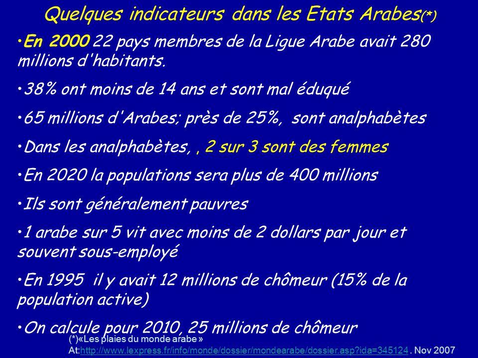 Quelques indicateurs dans les Etats Arabes(*)