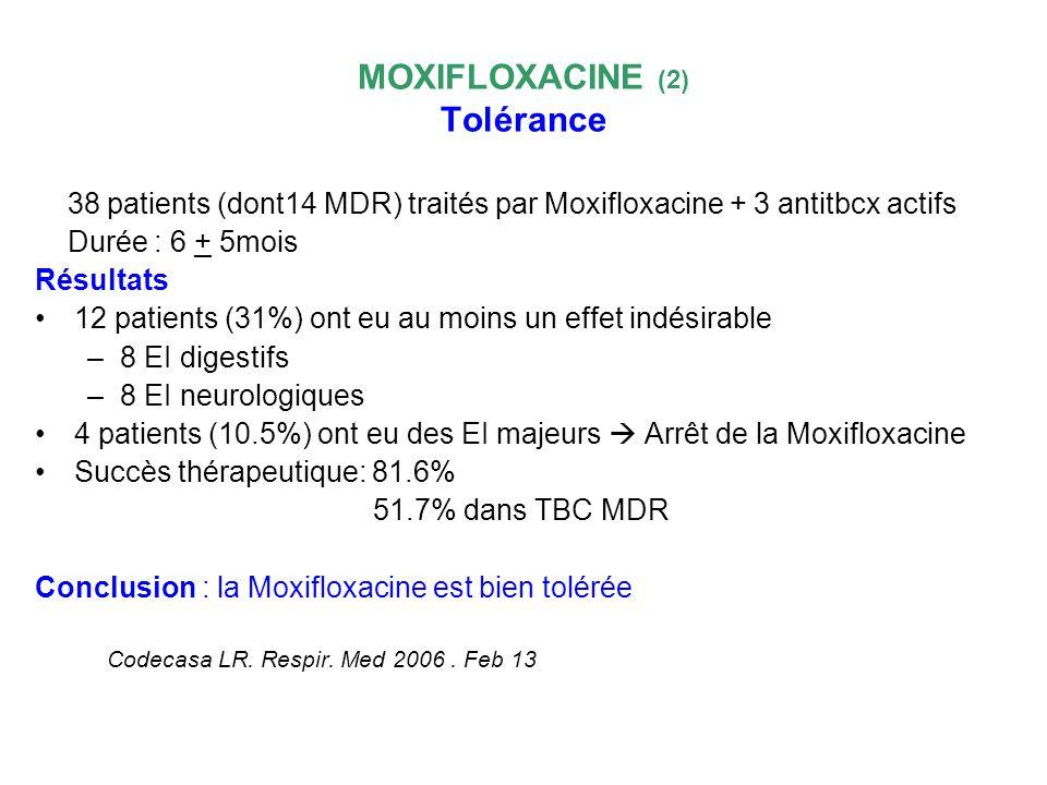 MOXIFLOXACINE (2) Tolérance