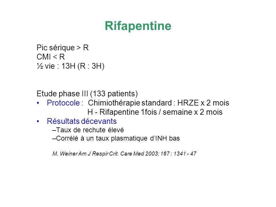 Rifapentine Pic sérique > R CMI < R ½ vie : 13H (R : 3H)