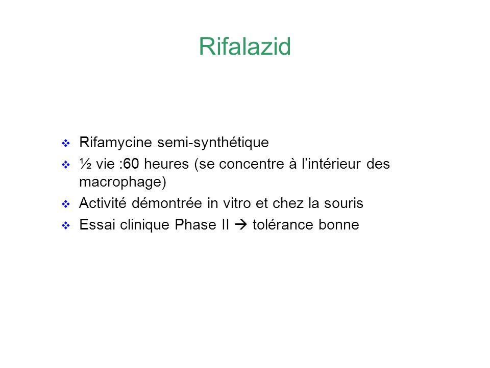 Rifalazid Rifamycine semi-synthétique