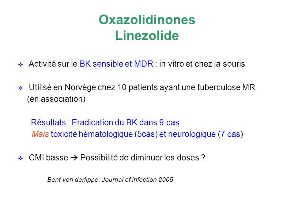 Oxazolidinones Linezolide