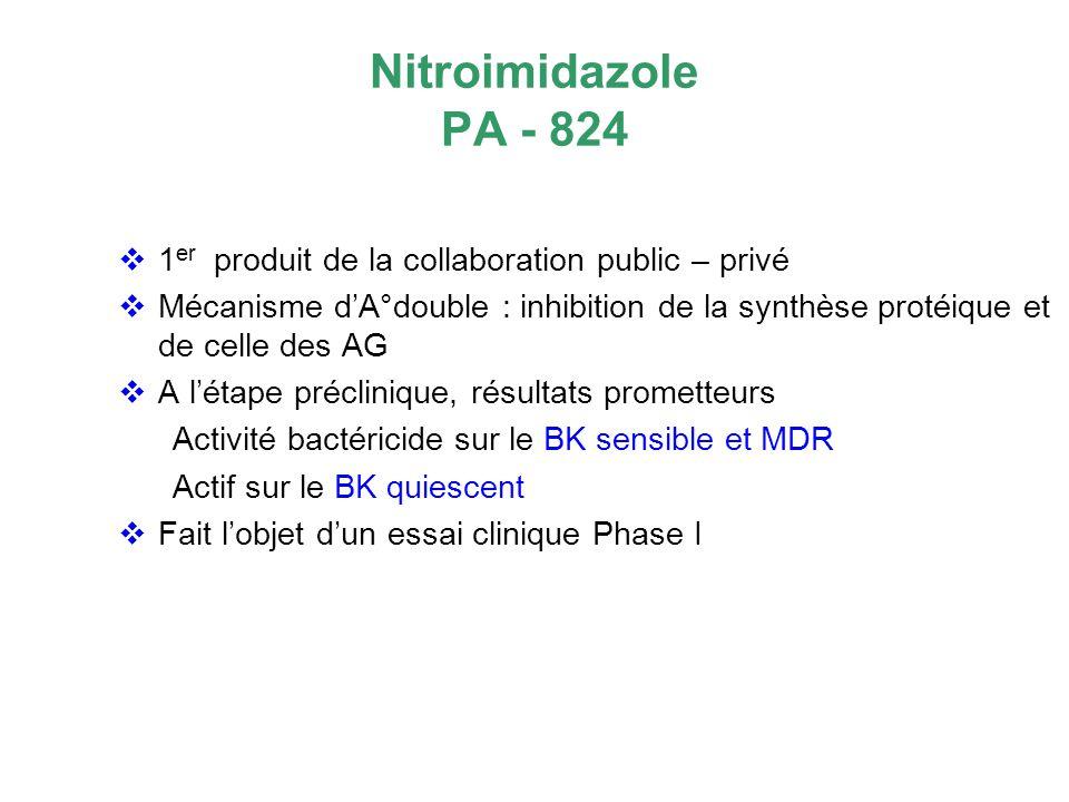Nitroimidazole PA - 824 1er produit de la collaboration public – privé