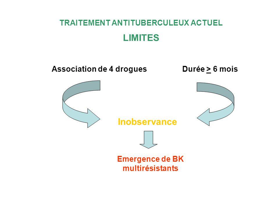 TRAITEMENT ANTITUBERCULEUX ACTUEL LIMITES