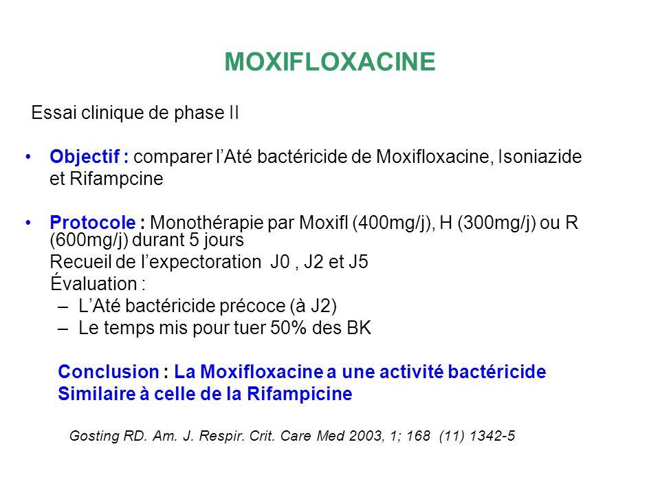 MOXIFLOXACINE Essai clinique de phase II. Objectif : comparer l'Até bactéricide de Moxifloxacine, Isoniazide.