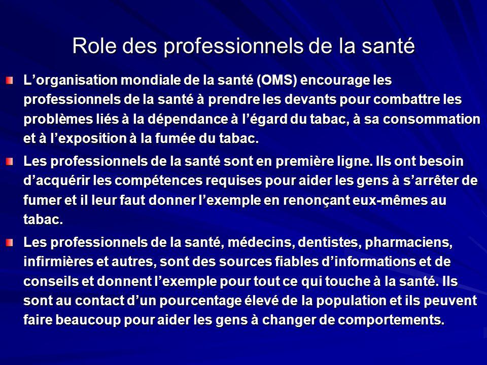Role des professionnels de la santé