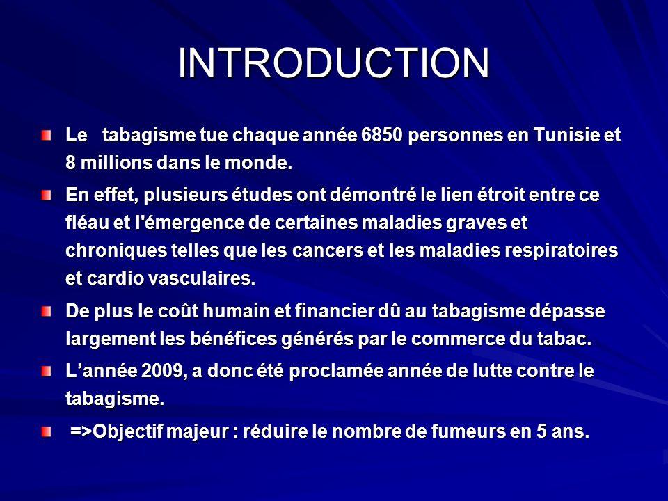 INTRODUCTION Le tabagisme tue chaque année 6850 personnes en Tunisie et 8 millions dans le monde.