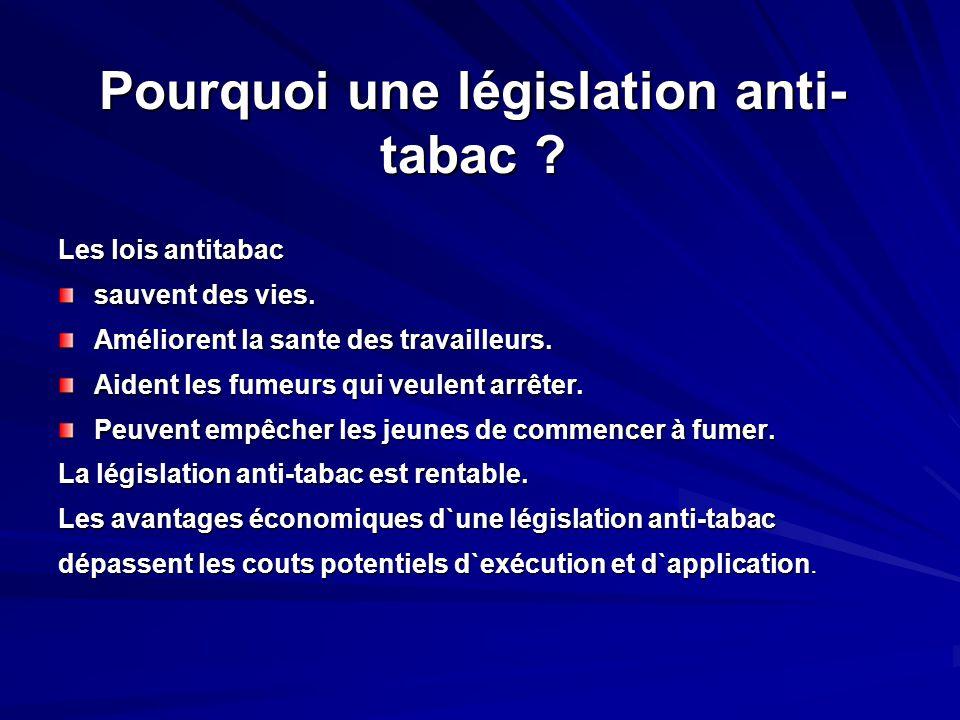 Pourquoi une législation anti-tabac