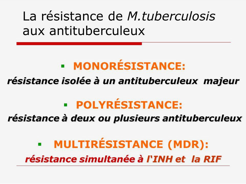 La résistance de M.tuberculosis aux antituberculeux
