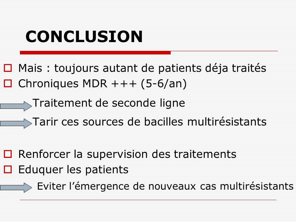 CONCLUSION Mais : toujours autant de patients déja traités