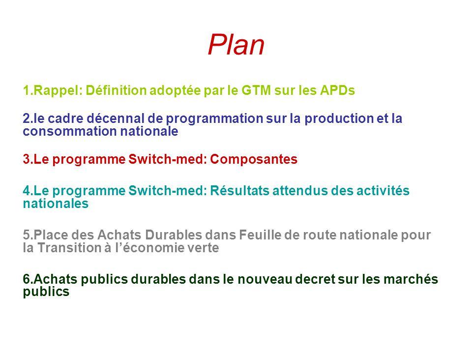 Plan Rappel: Définition adoptée par le GTM sur les APDs