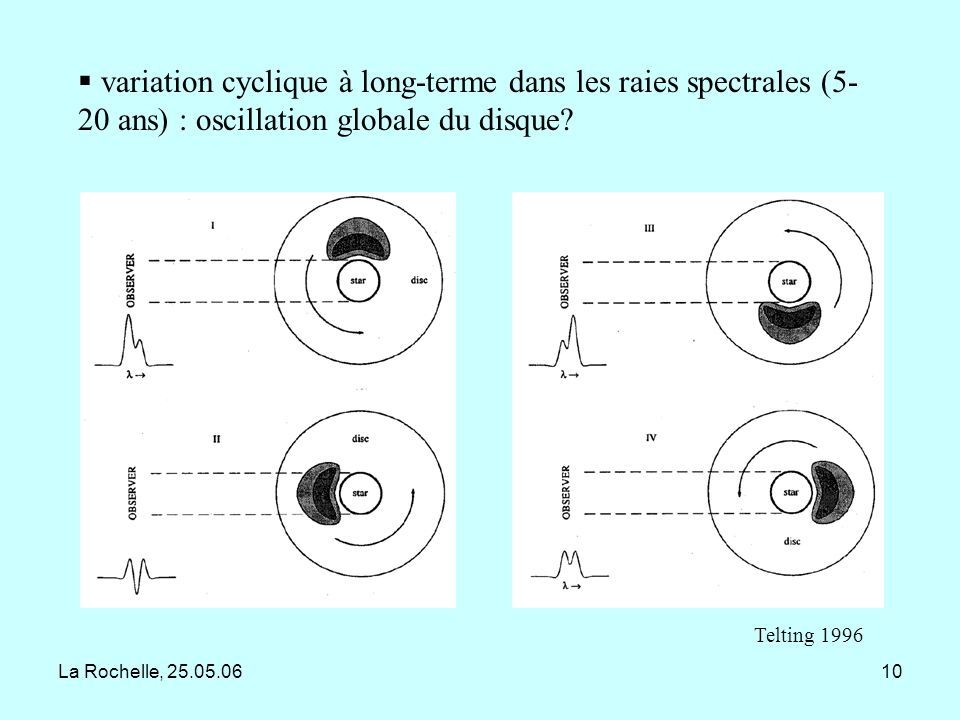 variation cyclique à long-terme dans les raies spectrales (5-20 ans) : oscillation globale du disque