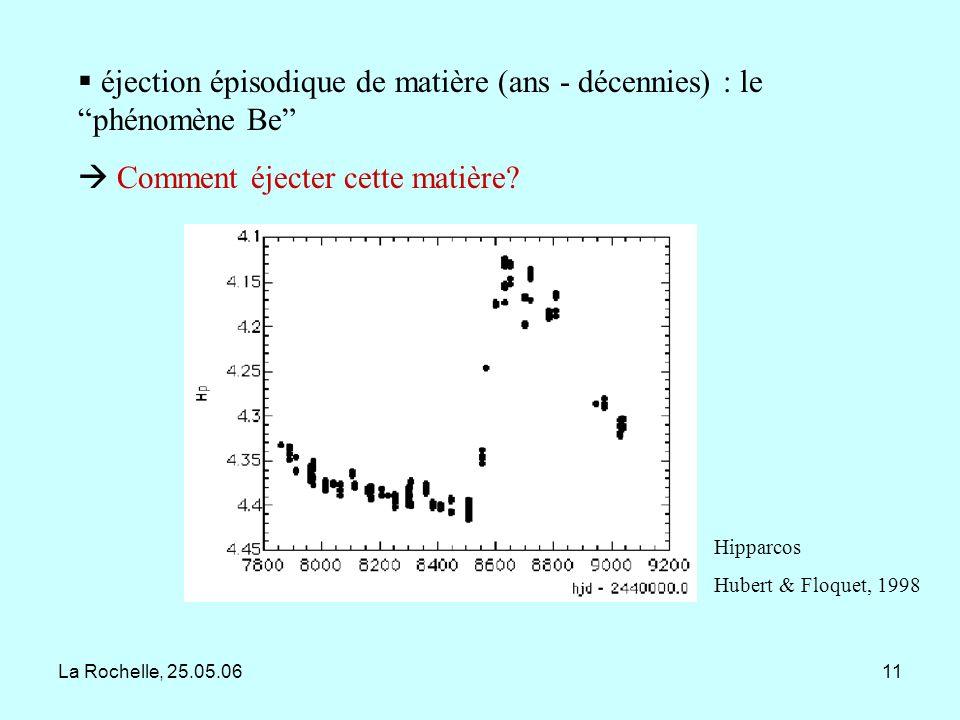 éjection épisodique de matière (ans - décennies) : le phénomène Be