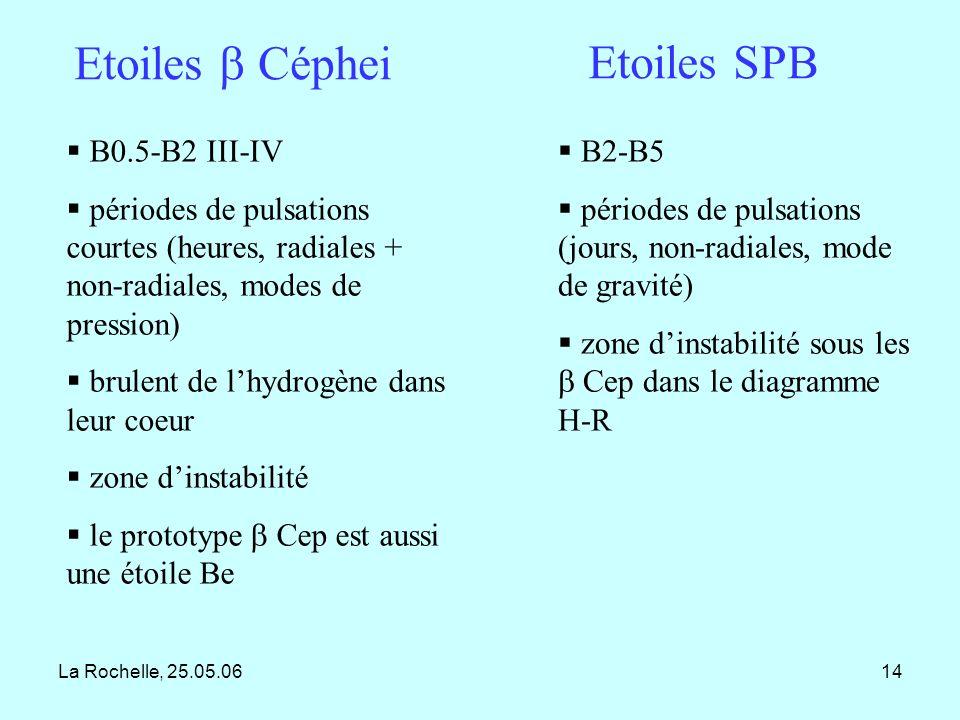 Etoiles b Céphei Etoiles SPB B0.5-B2 III-IV