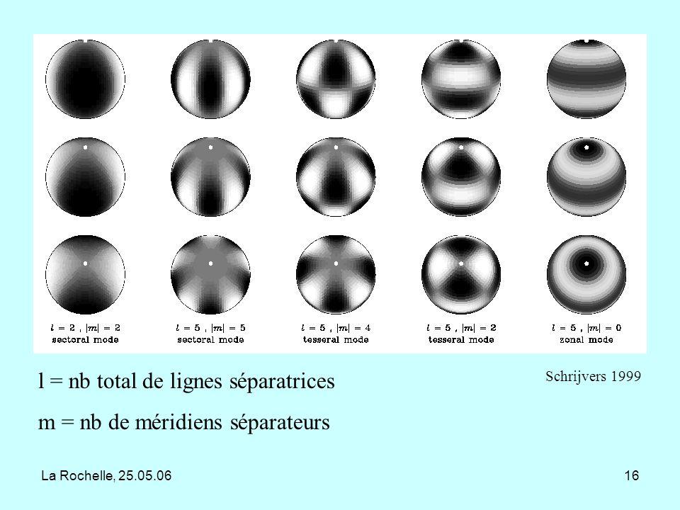 l = nb total de lignes séparatrices m = nb de méridiens séparateurs