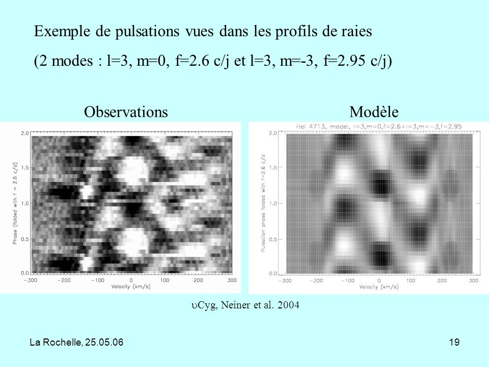 Exemple de pulsations vues dans les profils de raies